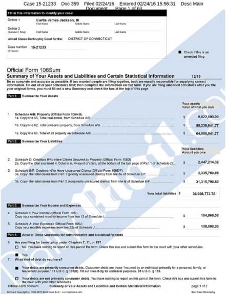 Документи по несъстоятелност разкриват, че Фифти Сент има повече от $ 64 милиона (4)